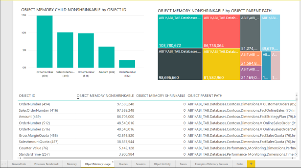 Build a Performance monitoring tool for SSAS using Power BI