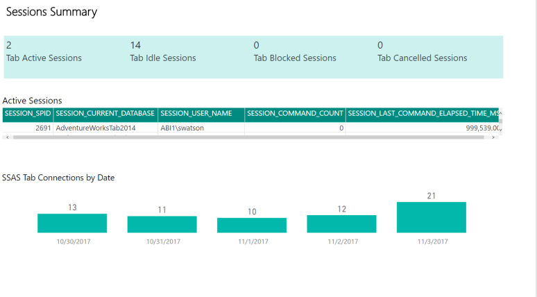 PBI_Desktop_Sessions