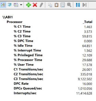 Processor_Counters_List