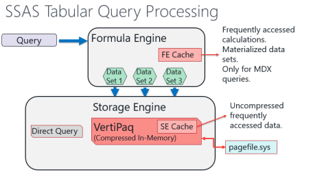 SSAS_QueryProcessing_Tab